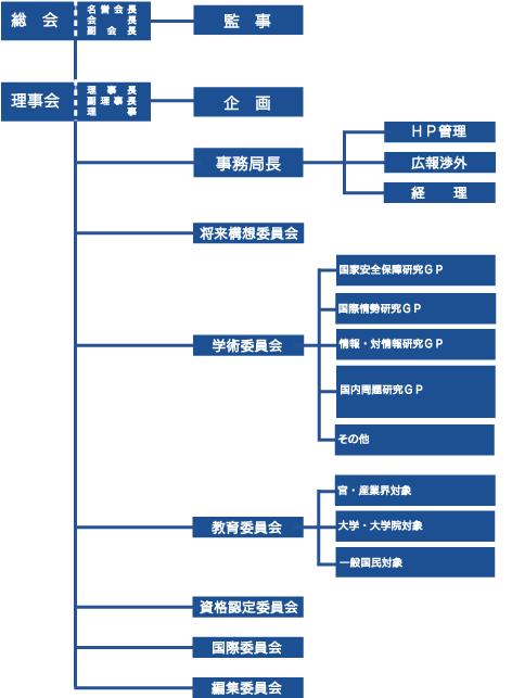 組織図のコピー.jpg
